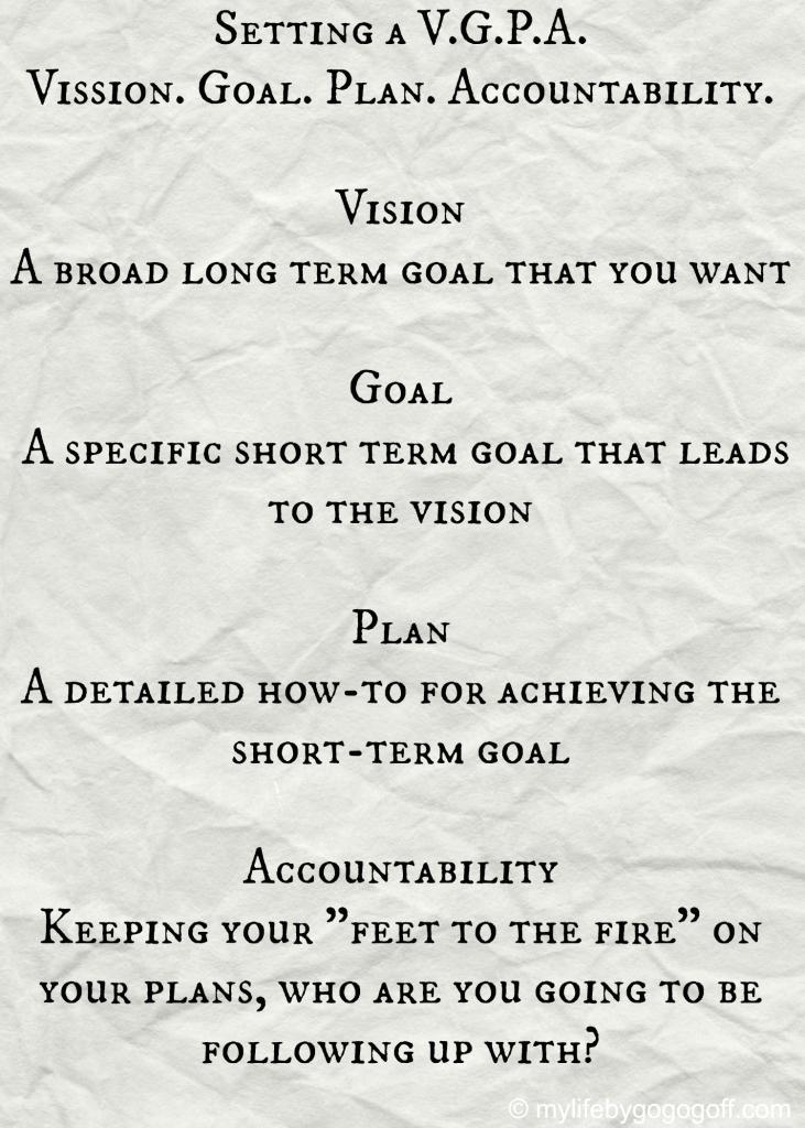 Setting a VGPA. Vision, Goal, Plan, Accountability.